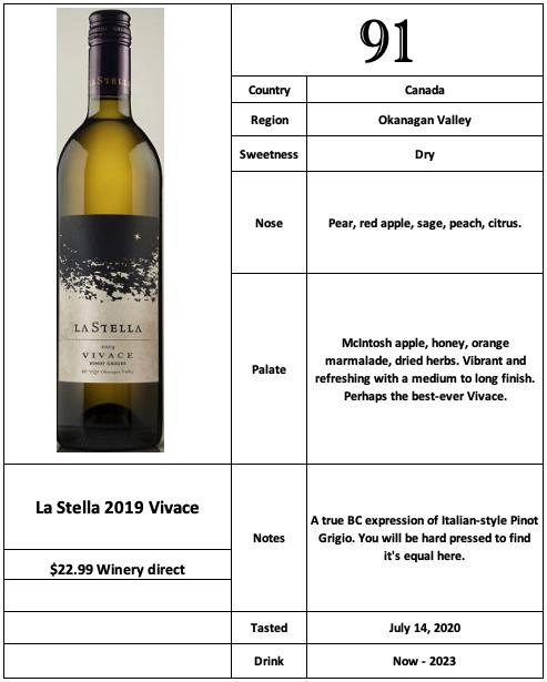 La Stella 2019 Vivace