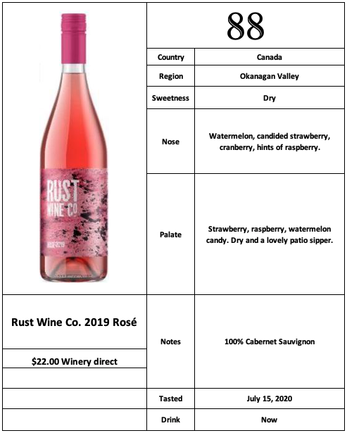 Rust Wine Co 2019 Rosé